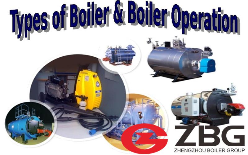 Industrial boilers types
